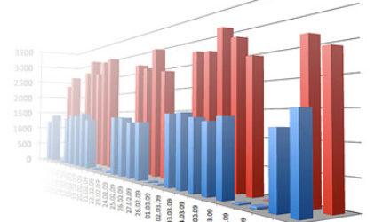 Статистика интернет-зависимости